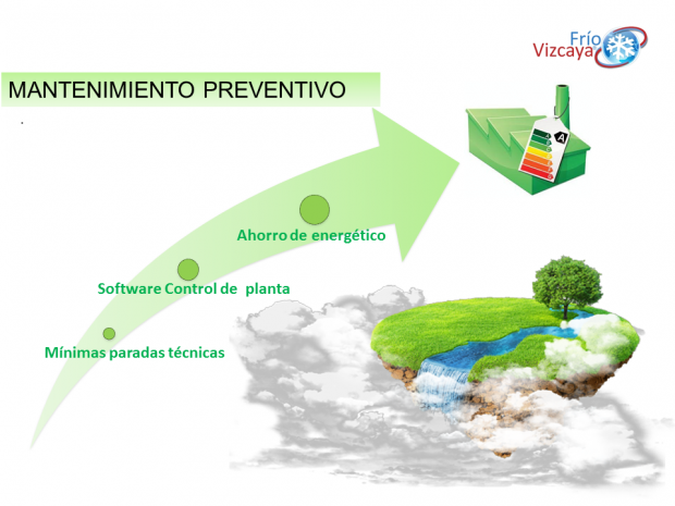 foto-preventivo-ahorro-energia