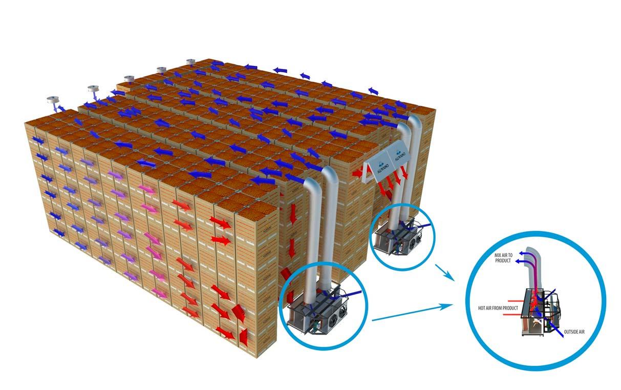 Camara-de-almacenaje-de-cajas-con-sistemas-de-refrigeración-y-ventilación-con-free-cooling-esquema